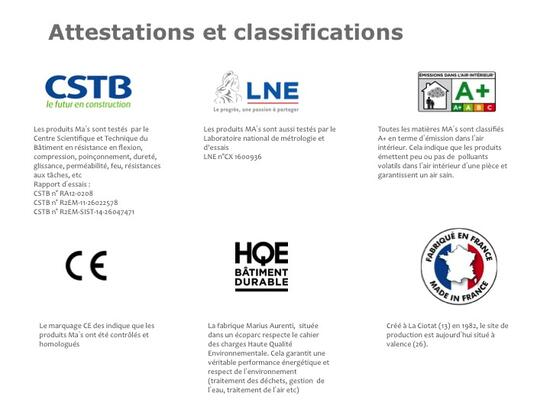 Logos attestations